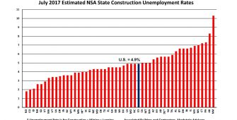 National Construction Unemployment Rate Ticks Up to 4.9 Percent in July